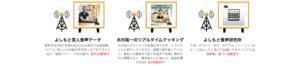 Audible Station チャンネル